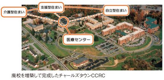 廃校を増築して完成したチャールズタウンCCRC