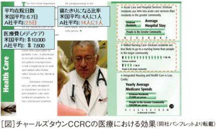 チャールズタウンCCRCの医療における効果