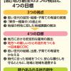 日本でも注目が高まってきた「日本版CCRC/高齢者健康コミュニティ」 構想の実現と普及のために