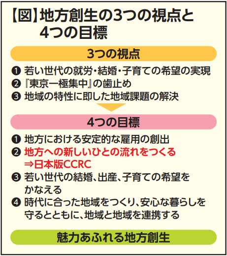 日本でも注目が高まってきた「日本版CCRC/高齢者健康コミュニティ」 構想の実現と普及のためにの画像