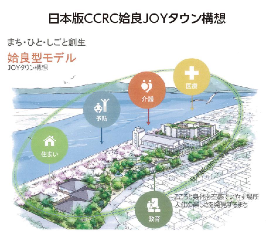日本版CCRC姶良JOYタウン構想