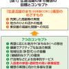 「最新米国CCRC視察 ・ 研究ツアー」 から学ぶ」⑤<br >日本でも実現させたい入居者が経営に参画できるしくみ