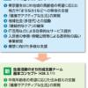 日本版CCRC実現へ向けての課題⑤必要なのは24時間体制の見守り支援
