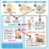 【最終回】最期まで親しい人と共に生きられる理想郷 日本版CCRCの実現には 制度改革が必要